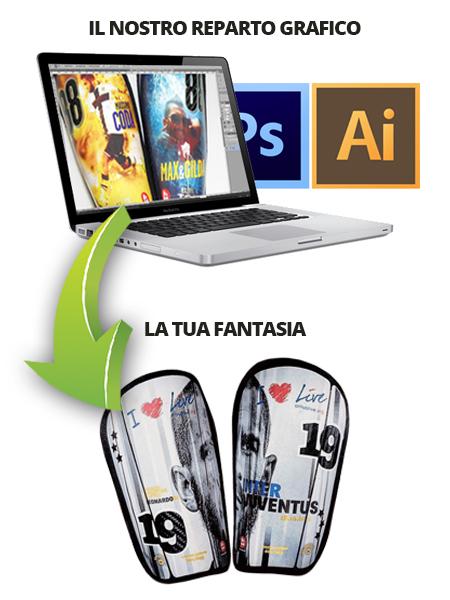 Contattaci, i nostri grafici ti aiuteranno a realizzare i tuoi parastinchi!